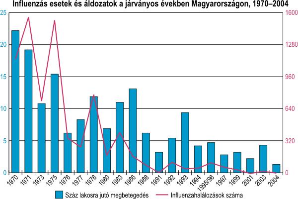 halálozásban Magyarország megelőzte Olaszországot koronavírus-járvány